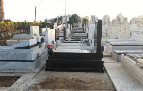 על הקבורה והקברים
